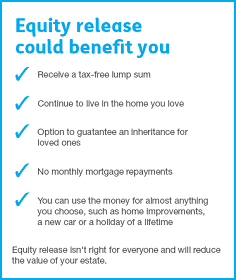 Benefits of equity release
